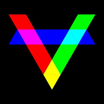 all RGB logo.